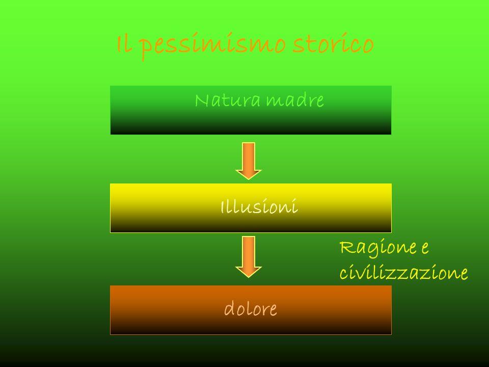 Il pessimismo storico Natura madre Illusioni Ragione e civilizzazione dolore