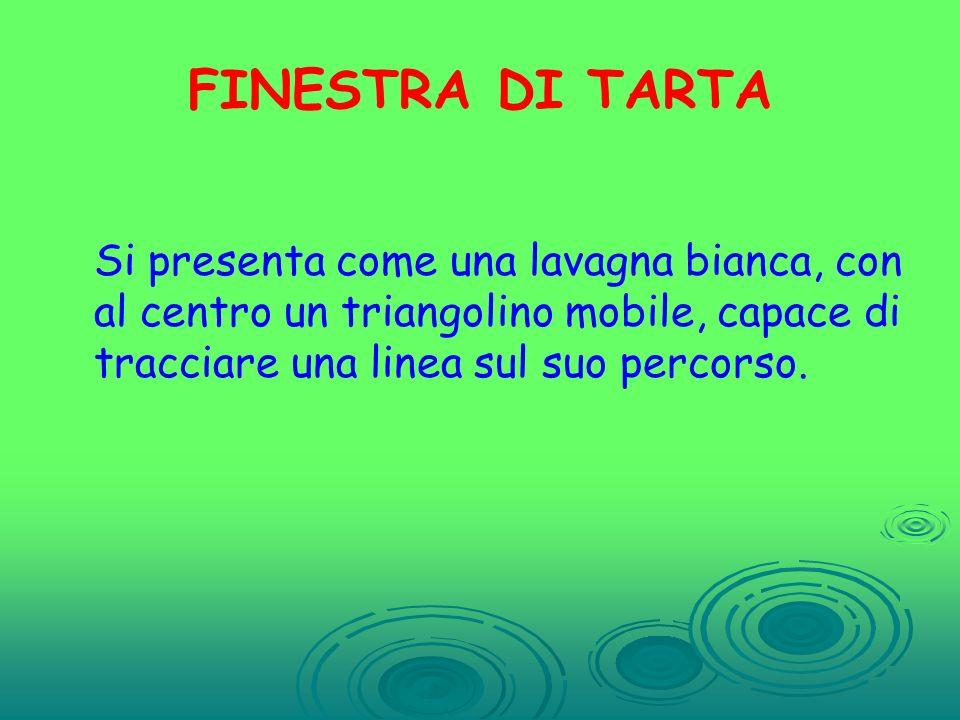 FINESTRA DI TARTA Si presenta come una lavagna bianca, con al centro un triangolino mobile, capace di tracciare una linea sul suo percorso.
