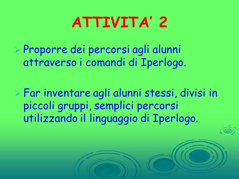 ATTIVITA 2 Proporre dei percorsi agli alunni attraverso i comandi di Iperlogo. Far inventare agli alunni stessi, divisi in piccoli gruppi, semplici pe