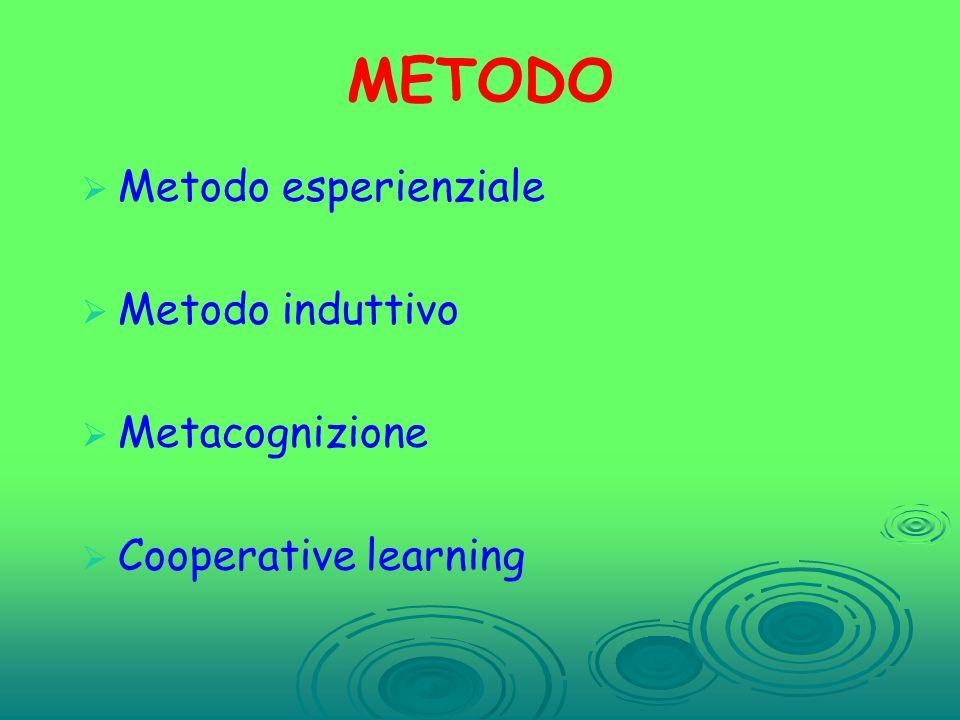 METODO Metodo esperienziale Metodo induttivo Metacognizione Cooperative learning
