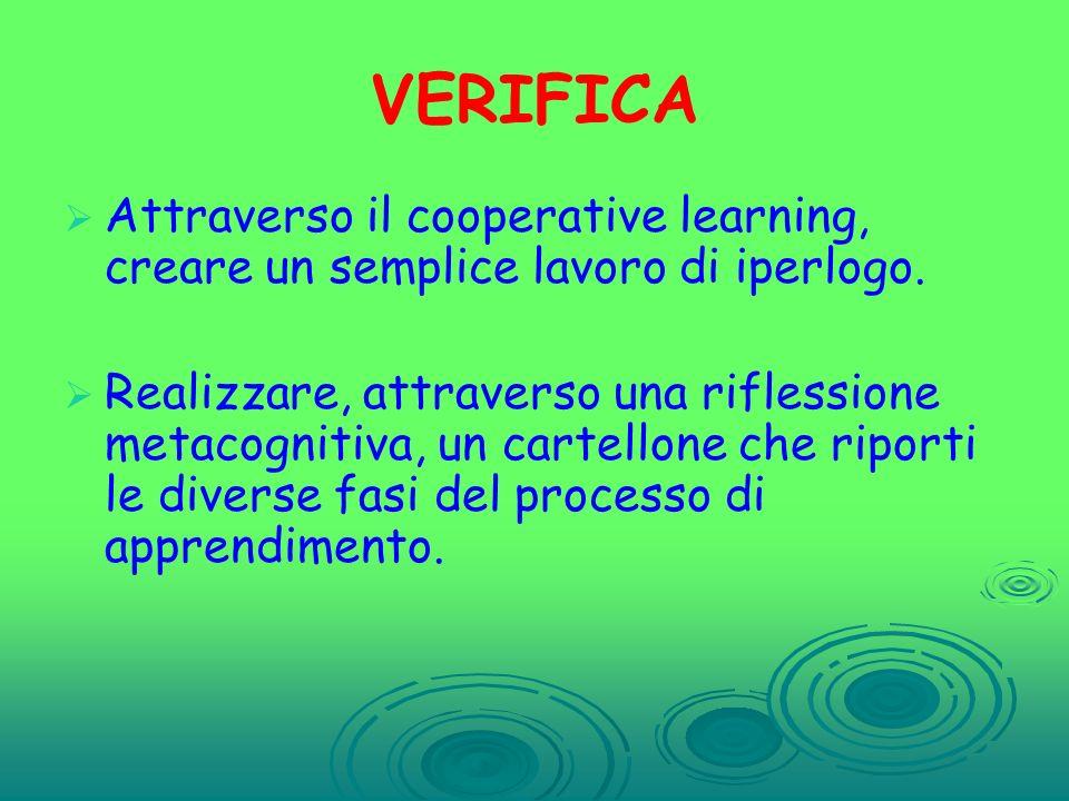 VERIFICA Attraverso il cooperative learning, creare un semplice lavoro di iperlogo. Realizzare, attraverso una riflessione metacognitiva, un cartellon