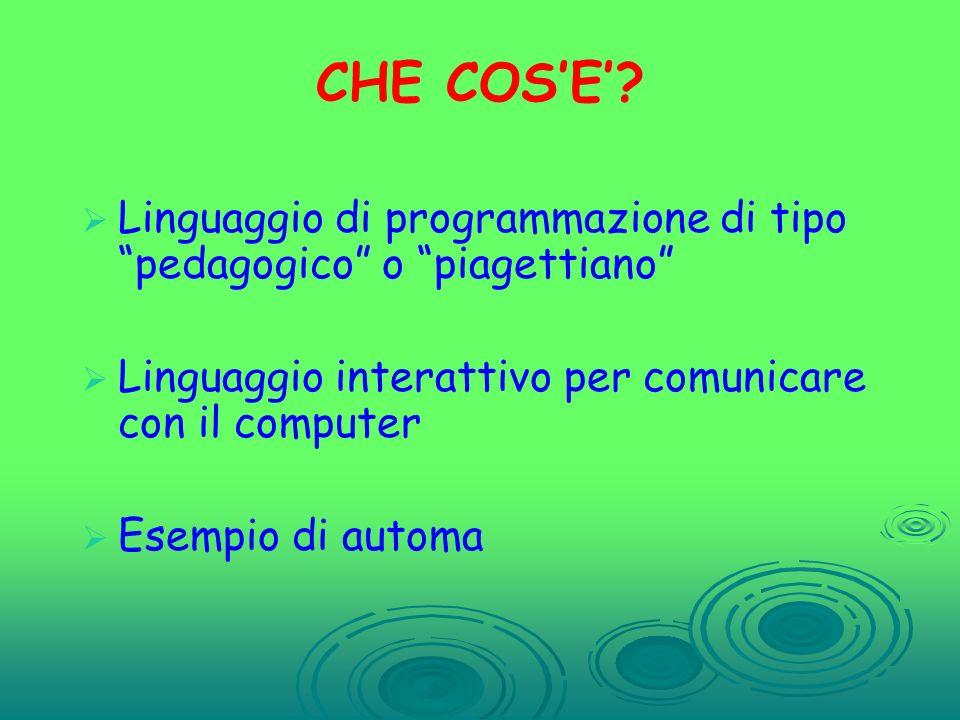 CHE COSE? Linguaggio di programmazione di tipo pedagogico o piagettiano Linguaggio interattivo per comunicare con il computer Esempio di automa