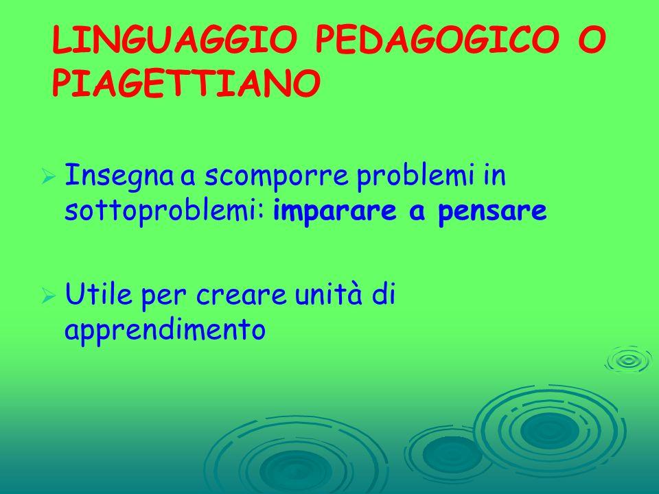 LINGUAGGIO INTERATTIVO Formato da 560 parole primitive, come: - puliscischermo - tarta.apparecchia - dx, sx, avanti, etc.