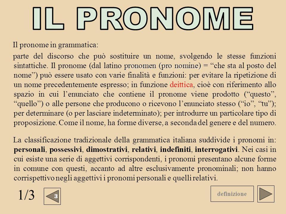 Il pronome in grammatica: pronomen (pro nomine) parte del discorso che può sostituire un nome, svolgendo le stesse funzioni sintattiche. Il pronome (d