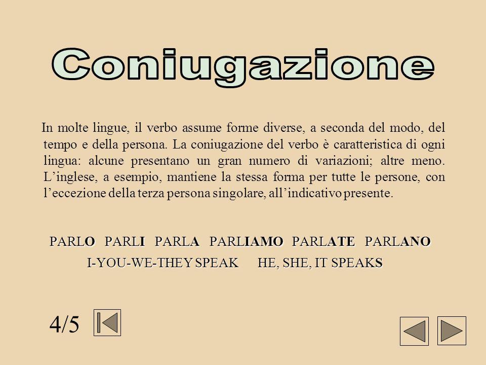 In molte lingue, il verbo assume forme diverse, a seconda del modo, del tempo e della persona. La coniugazione del verbo è caratteristica di ogni ling