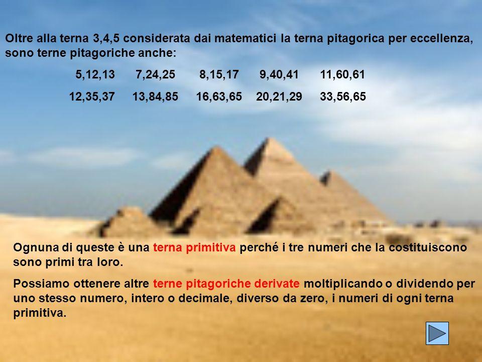 Oltre alla terna 3,4,5 considerata dai matematici la terna pitagorica per eccellenza, sono terne pitagoriche anche: 5,12,13 7,24,25 8,15,17 9,40,41 11