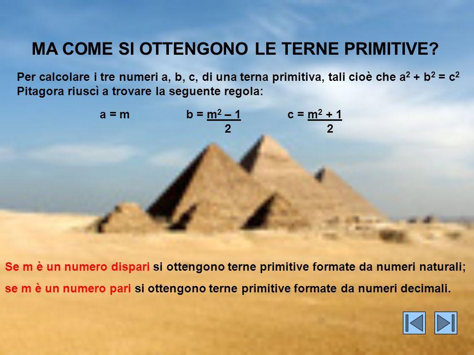 MA COME SI OTTENGONO LE TERNE PRIMITIVE? Per calcolare i tre numeri a, b, c, di una terna primitiva, tali cioè che a 2 + b 2 = c 2 Pitagora riuscì a t