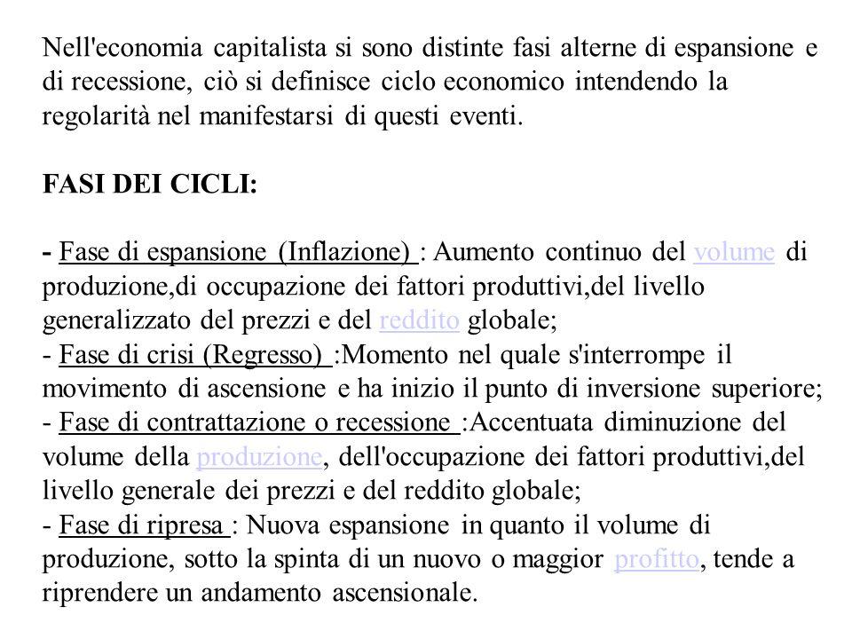 Nell'economia capitalista si sono distinte fasi alterne di espansione e di recessione, ciò si definisce ciclo economico intendendo la regolarità nel m