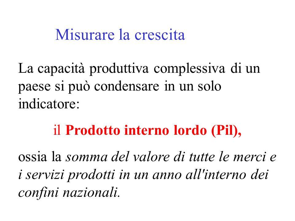 La capacità produttiva complessiva di un paese si può condensare in un solo indicatore: il Prodotto interno lordo (Pil), ossia la somma del valore di