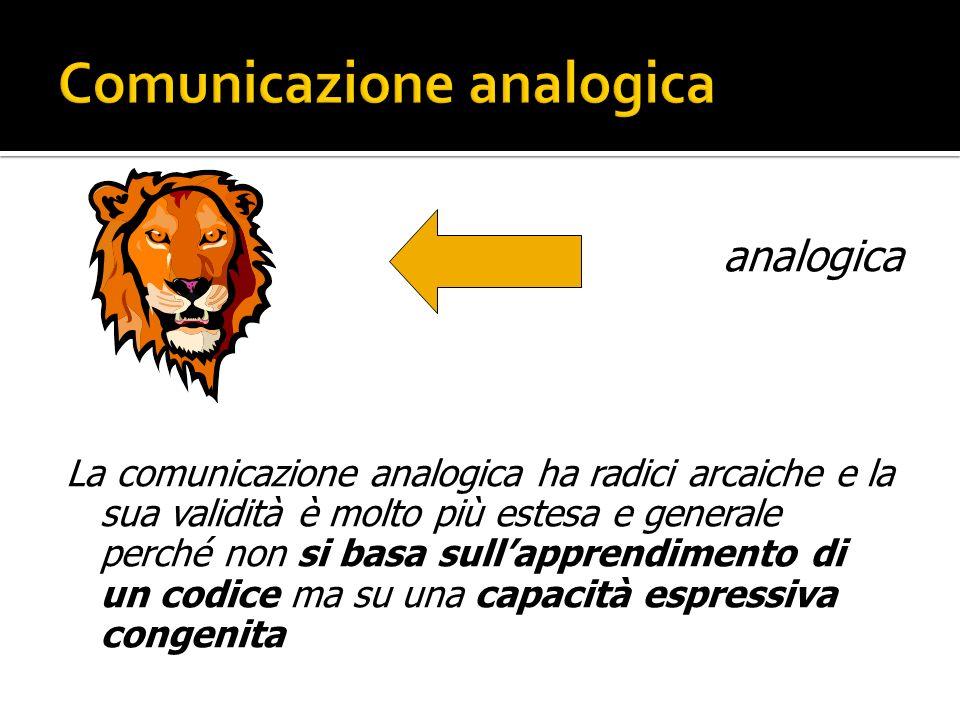 analogica La comunicazione analogica ha radici arcaiche e la sua validità è molto più estesa e generale perché non si basa sullapprendimento di un codice ma su una capacità espressiva congenita