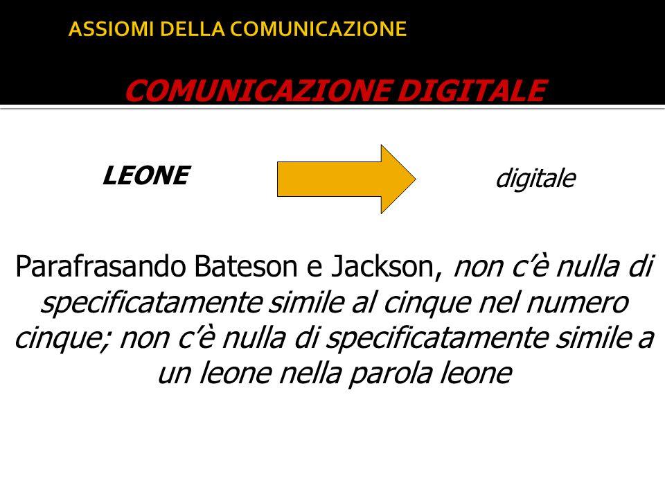 Parafrasando Bateson e Jackson, non cè nulla di specificatamente simile al cinque nel numero cinque; non cè nulla di specificatamente simile a un leone nella parola leone LEONE digitale COMUNICAZIONE DIGITALE