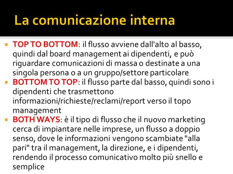 TOP TO BOTTOM: il flusso avviene dall alto al basso, quindi dal board management ai dipendenti, e può riguardare comunicazioni di massa o destinate a una singola persona o a un gruppo/settore particolare BOTTOM TO TOP: il flusso parte dal basso, quindi sono i dipendenti che trasmettono informazioni/richieste/reclami/report verso il topo management BOTH WAYS: è il tipo di flusso che il nuovo marketing cerca di impiantare nelle imprese, un flusso a doppio senso, dove le informazioni vengono scambiate alla pari tra il management, la direzione, e i dipendenti, rendendo il processo comunicativo molto più snello e semplice