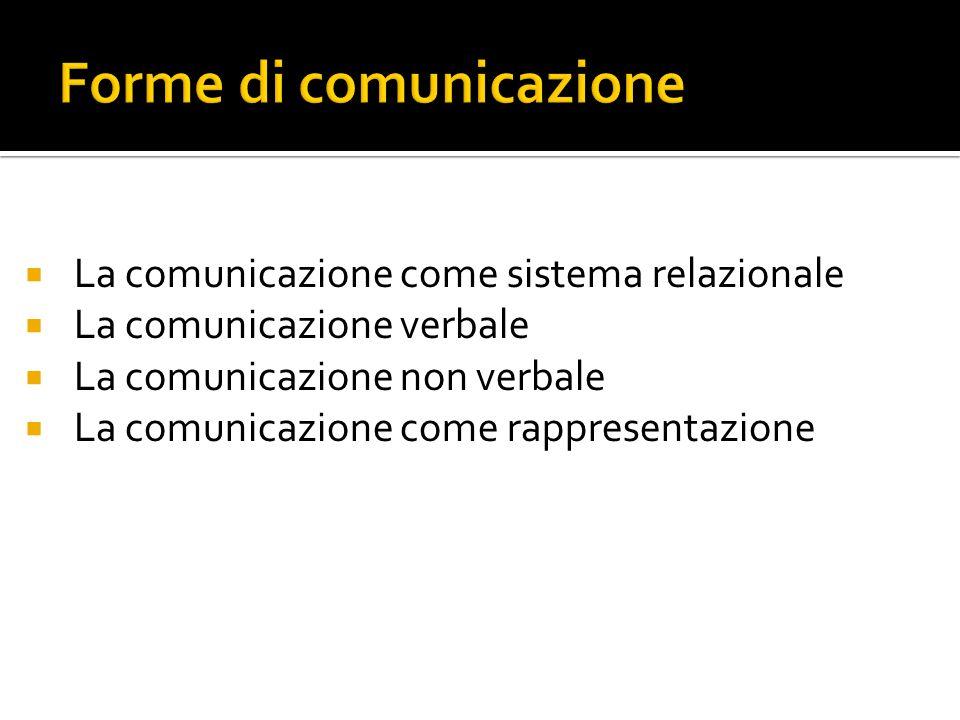 La comunicazione come sistema relazionale La comunicazione verbale La comunicazione non verbale La comunicazione come rappresentazione