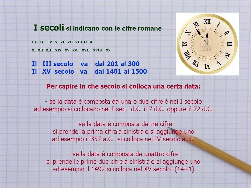 I secoli si indicano con le cifre romane I II III IV V VI VII VIII IX X XI XII XIII XIV XV XVI XVII XVIII XX Il III secolo va dal 201 al 300 Il XV sec