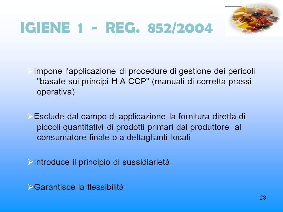 23 IGIENE 1 - REG. 852/2004 Impone l'applicazione di procedure di gestione dei pericoli