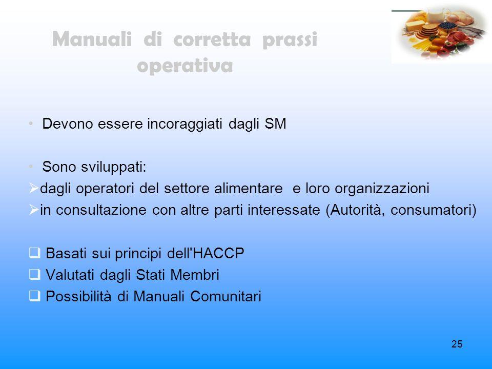 25 Manuali di corretta prassi operativa Devono essere incoraggiati dagli SM Sono sviluppati: dagli operatori del settore alimentare e loro organizzazi