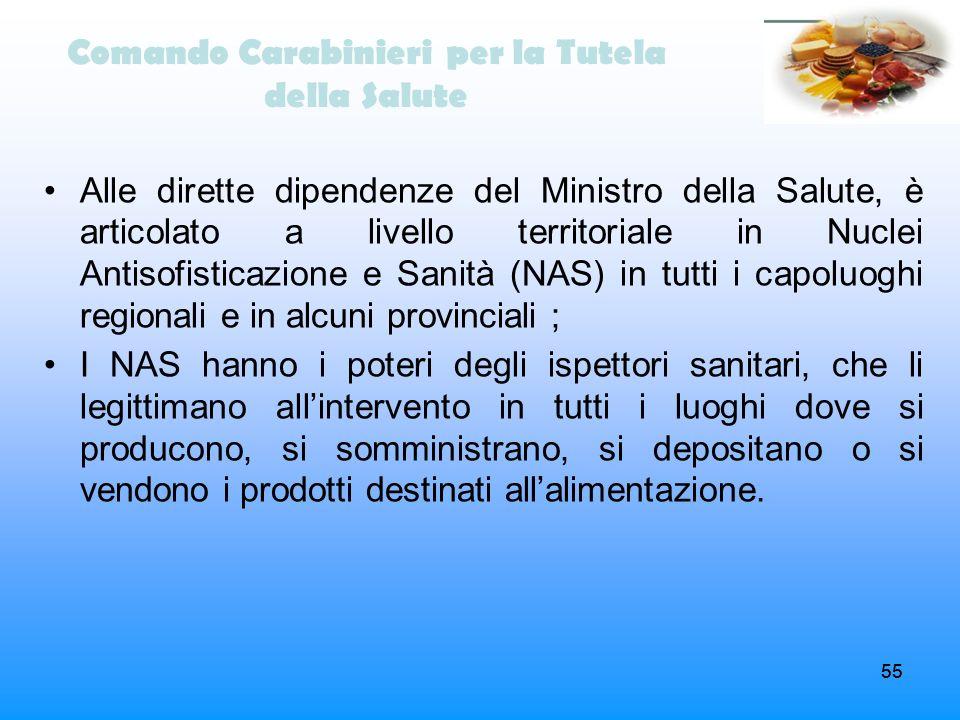 55 Comando Carabinieri per la Tutela della Salute Alle dirette dipendenze del Ministro della Salute, è articolato a livello territoriale in Nuclei Ant