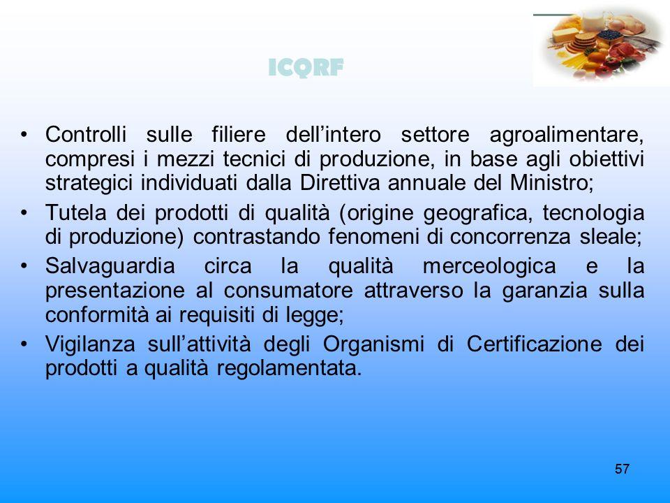 57 ICQRF Controlli sulle filiere dellintero settore agroalimentare, compresi i mezzi tecnici di produzione, in base agli obiettivi strategici individu