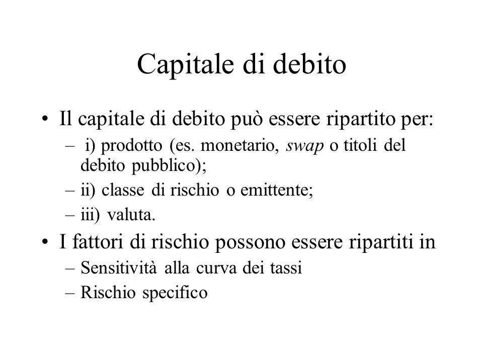 Capitale di debito Il capitale di debito può essere ripartito per: – i) prodotto (es.