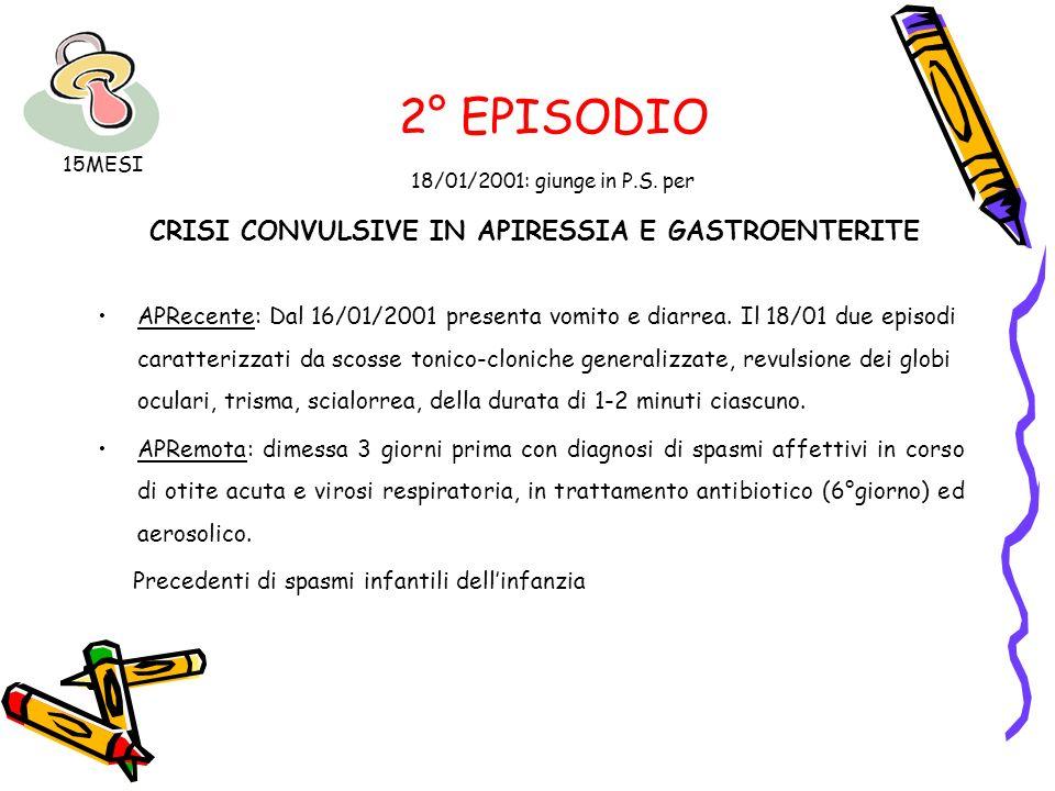 2° EPISODIO 18/01/2001: giunge in P.S. per CRISI CONVULSIVE IN APIRESSIA E GASTROENTERITE APRecente: Dal 16/01/2001 presenta vomito e diarrea. Il 18/0