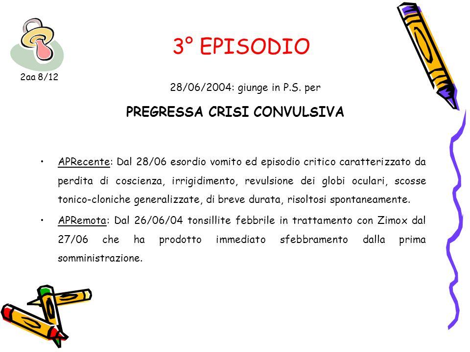 3° EPISODIO 28/06/2004: giunge in P.S. per PREGRESSA CRISI CONVULSIVA APRecente: Dal 28/06 esordio vomito ed episodio critico caratterizzato da perdit