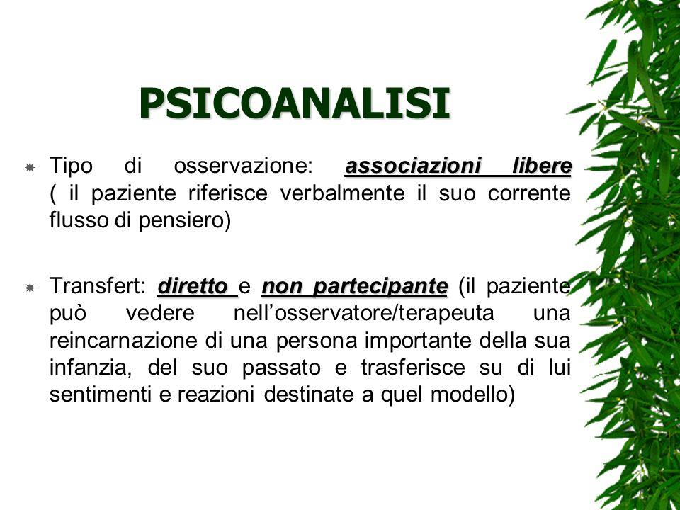 PSICOANALISI associazioni libere Tipo di osservazione: associazioni libere ( il paziente riferisce verbalmente il suo corrente flusso di pensiero) dir