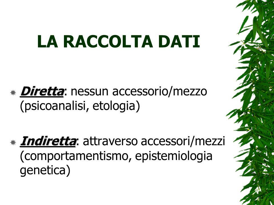 LA RACCOLTA DATI Diretta Diretta: nessun accessorio/mezzo (psicoanalisi, etologia) Indiretta Indiretta: attraverso accessori/mezzi (comportamentismo,