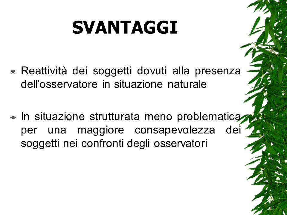 SVANTAGGI Reattività dei soggetti dovuti alla presenza dellosservatore in situazione naturale In situazione strutturata meno problematica per una magg