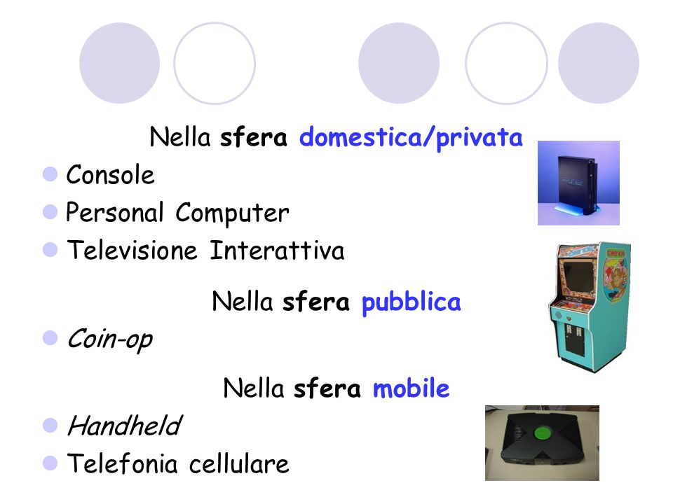 Nella sfera domestica/privata Console Personal Computer Televisione Interattiva Nella sfera pubblica Coin-op Nella sfera mobile Handheld Telefonia cel