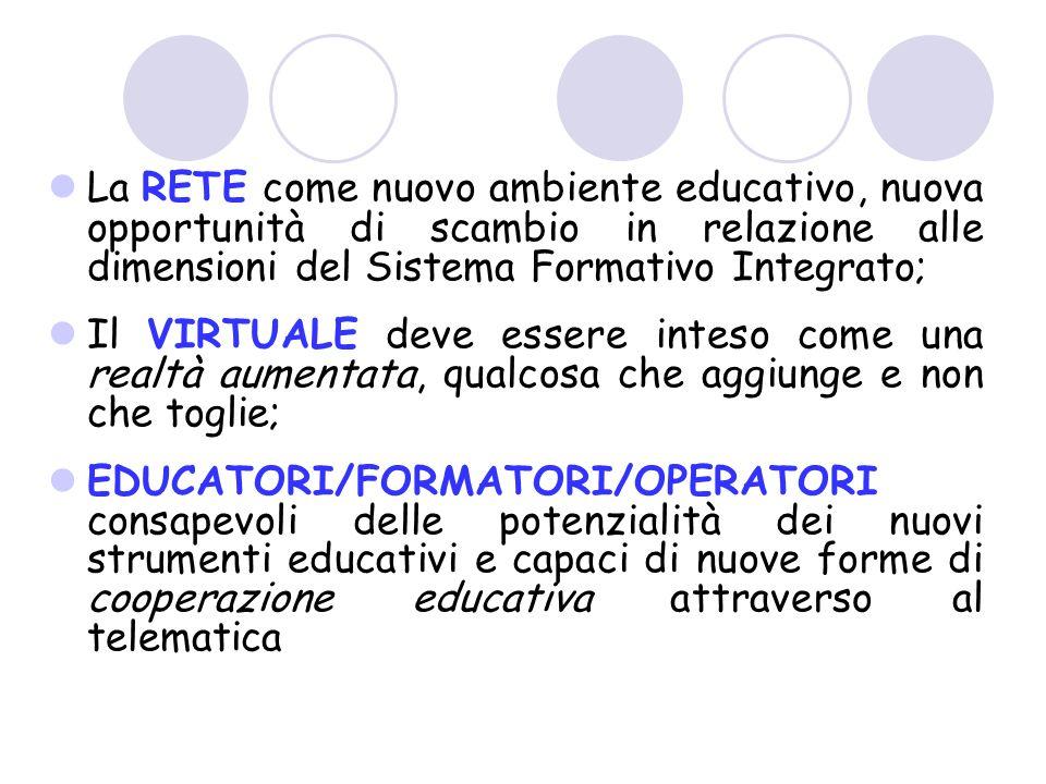 La RETE come nuovo ambiente educativo, nuova opportunità di scambio in relazione alle dimensioni del Sistema Formativo Integrato; Il VIRTUALE deve ess