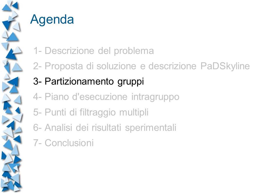 Agenda 1- Descrizione del problema 2- Proposta di soluzione e descrizione PaDSkyline 3- Partizionamento gruppi 4- Piano d esecuzione intragruppo 5- Punti di filtraggio multipli 6- Analisi dei risultati sperimentali 7- Conclusioni