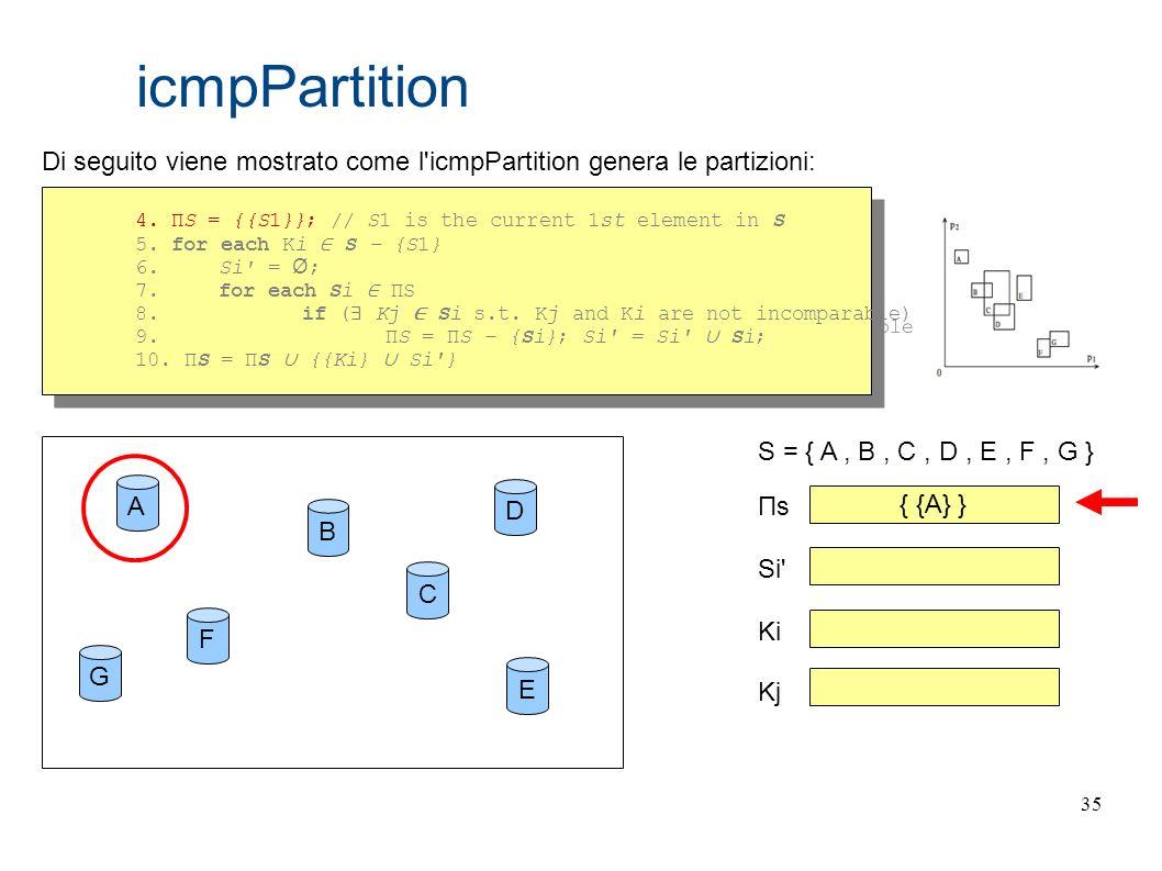 35 icmpPartition Di seguito viene mostrato come l icmpPartition genera le partizioni: 4.