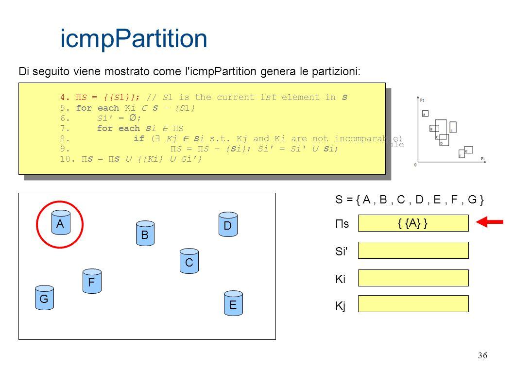 36 Di seguito viene mostrato come l icmpPartition genera le partizioni: 4.