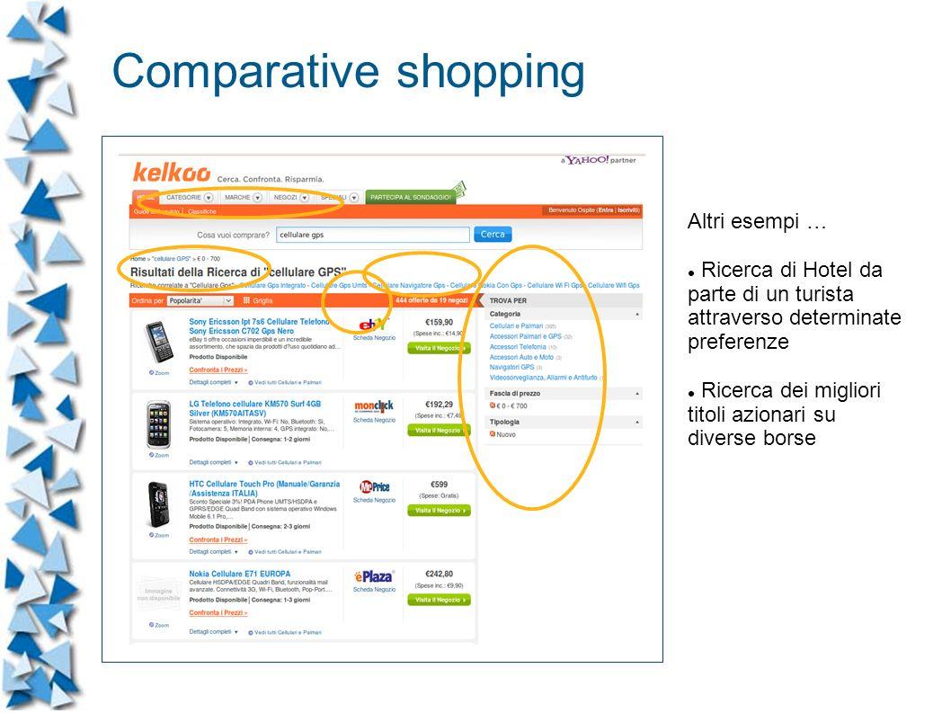 Comparative shopping Altri esempi … Ricerca di Hotel da parte di un turista attraverso determinate preferenze Ricerca dei migliori titoli azionari su diverse borse