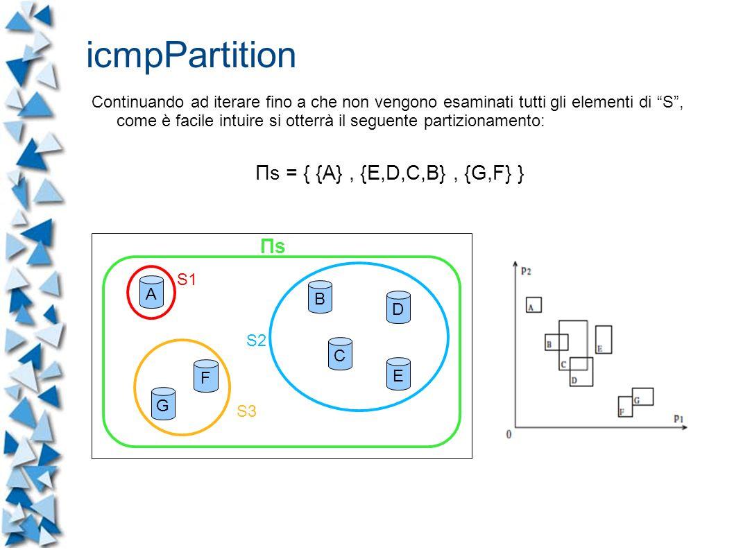 Continuando ad iterare fino a che non vengono esaminati tutti gli elementi di S, come è facile intuire si otterrà il seguente partizionamento: Πs = { {A}, {E,D,C,B}, {G,F} } E G D B F C A S1 S2 Πs S3 icmpPartition