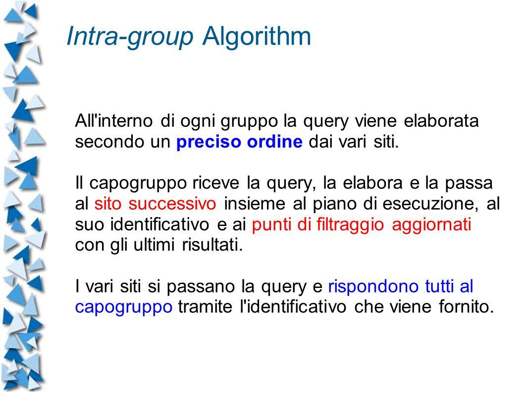 All interno di ogni gruppo la query viene elaborata secondo un preciso ordine dai vari siti.