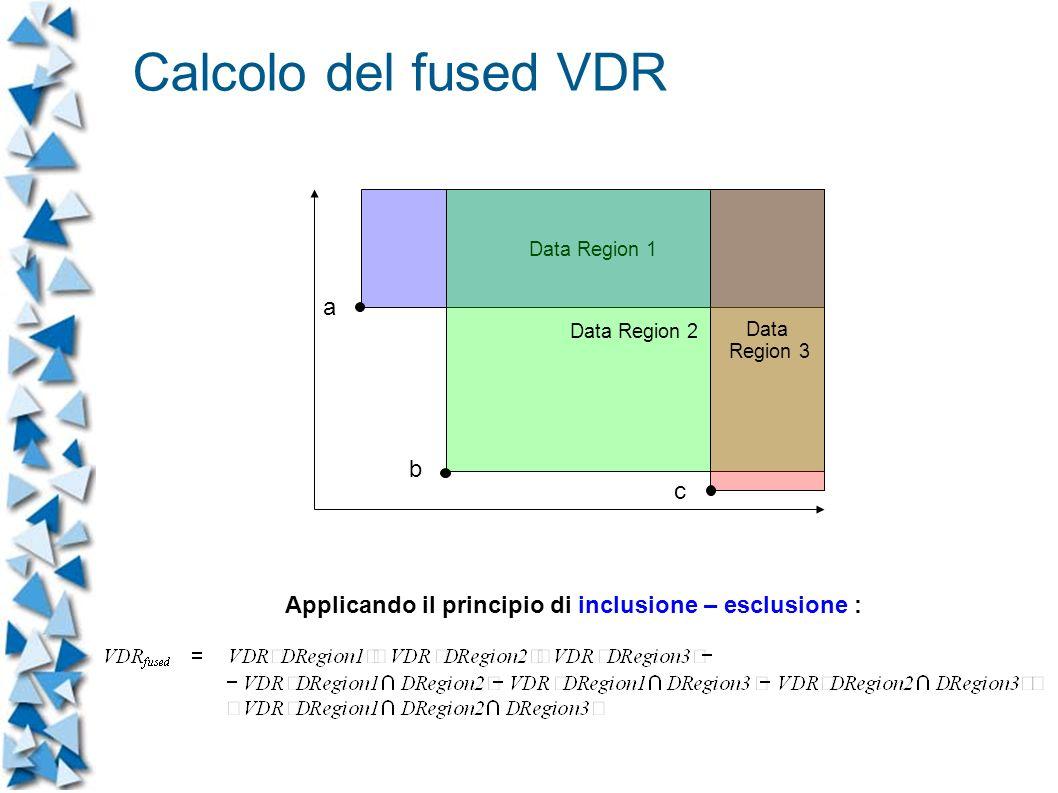 Data Region 1 Data Region 2 Data Region 3 Applicando il principio di inclusione – esclusione : a b c Calcolo del fused VDR
