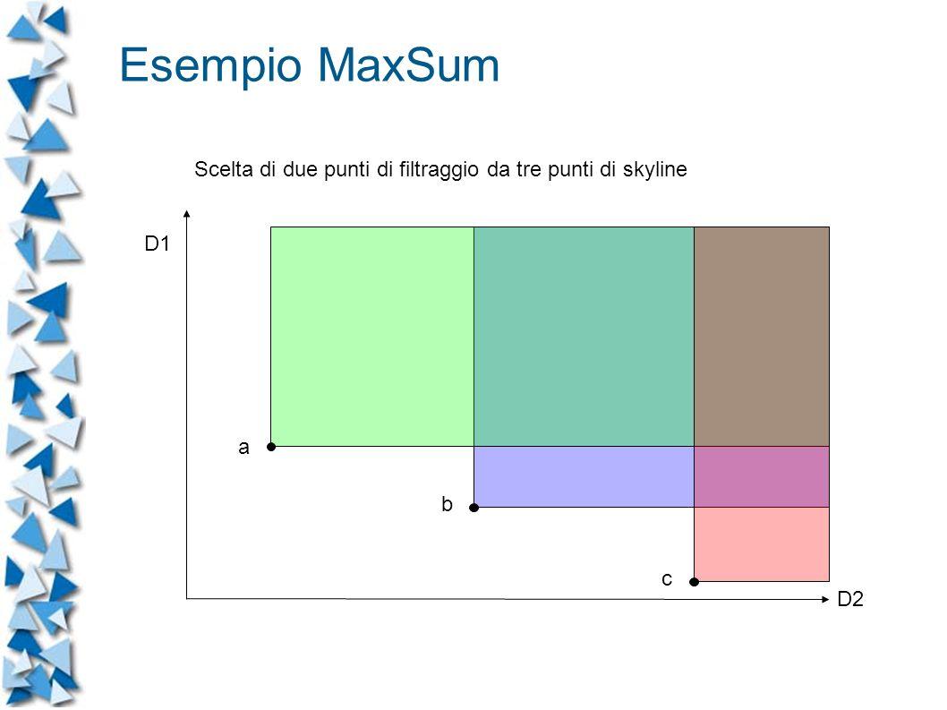 D1 D2 Scelta di due punti di filtraggio da tre punti di skyline a b c Esempio MaxSum