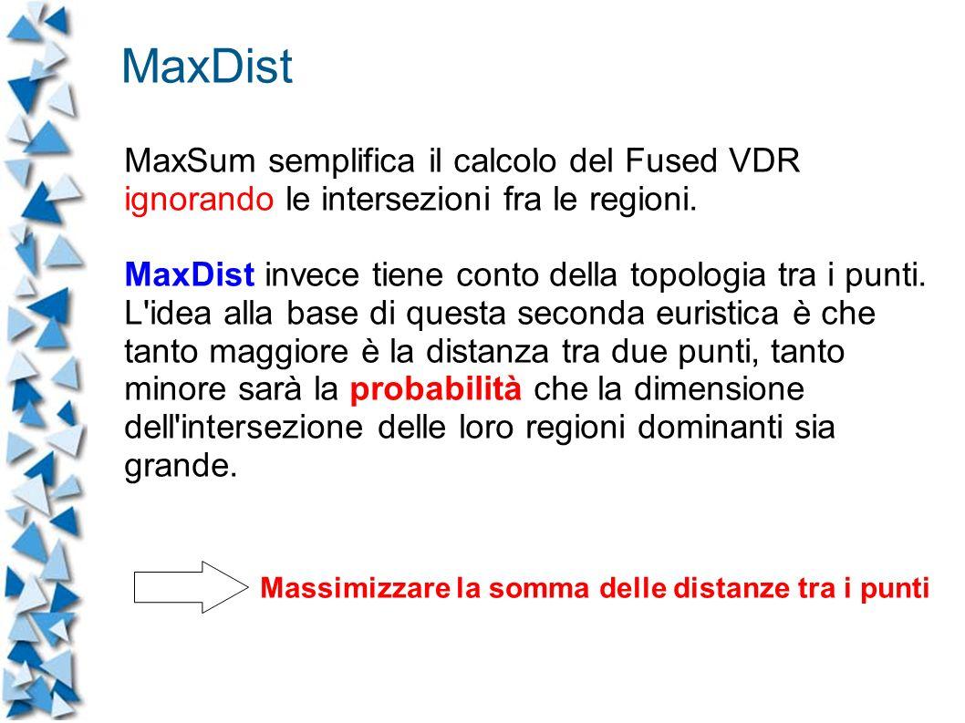 MaxSum semplifica il calcolo del Fused VDR ignorando le intersezioni fra le regioni.