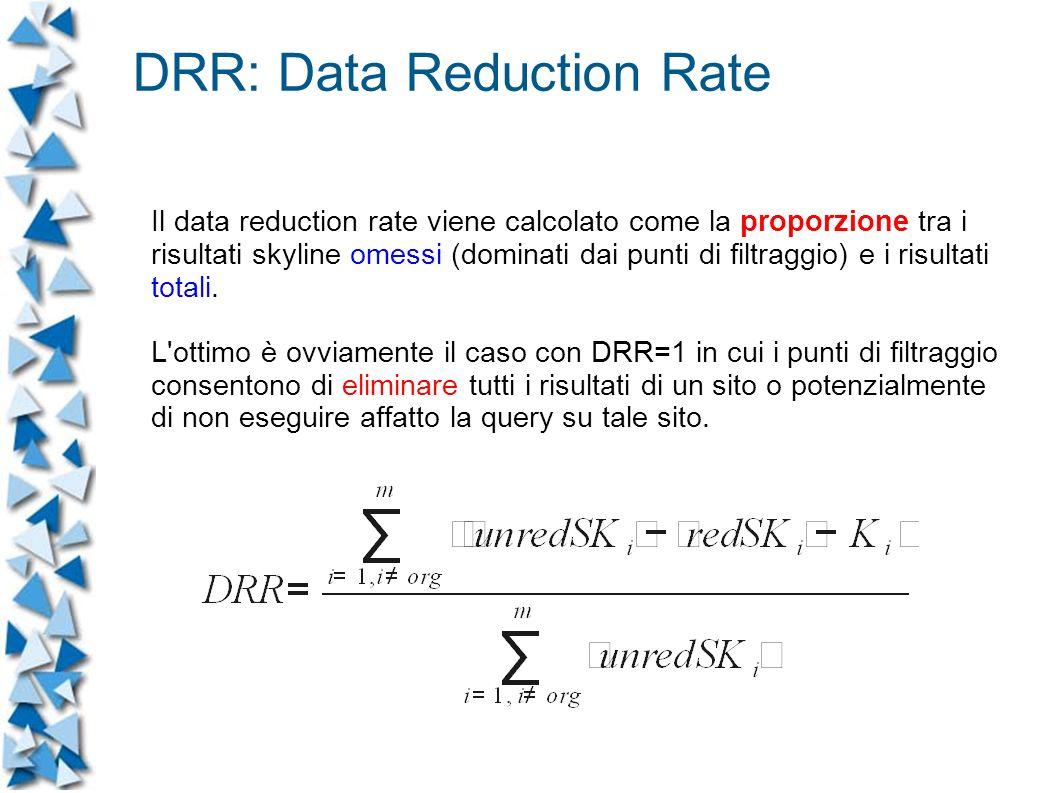 Il data reduction rate viene calcolato come la proporzione tra i risultati skyline omessi (dominati dai punti di filtraggio) e i risultati totali.