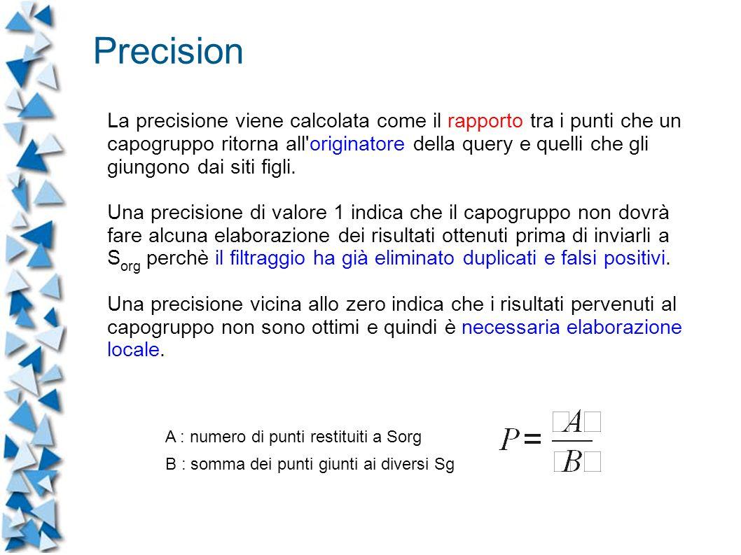 La precisione viene calcolata come il rapporto tra i punti che un capogruppo ritorna all originatore della query e quelli che gli giungono dai siti figli.