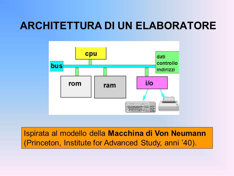ARCHITETTURA DI UN ELABORATORE Ispirata al modello della Macchina di Von Neumann (Princeton, Institute for Advanced Study, anni 40).
