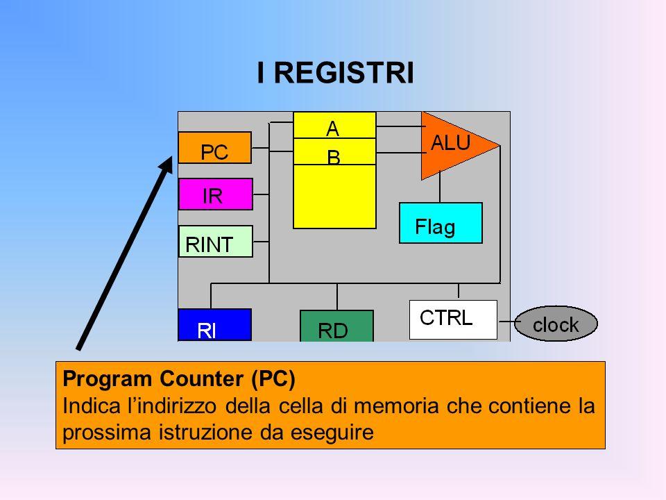 I REGISTRI Program Counter (PC) Indica lindirizzo della cella di memoria che contiene la prossima istruzione da eseguire