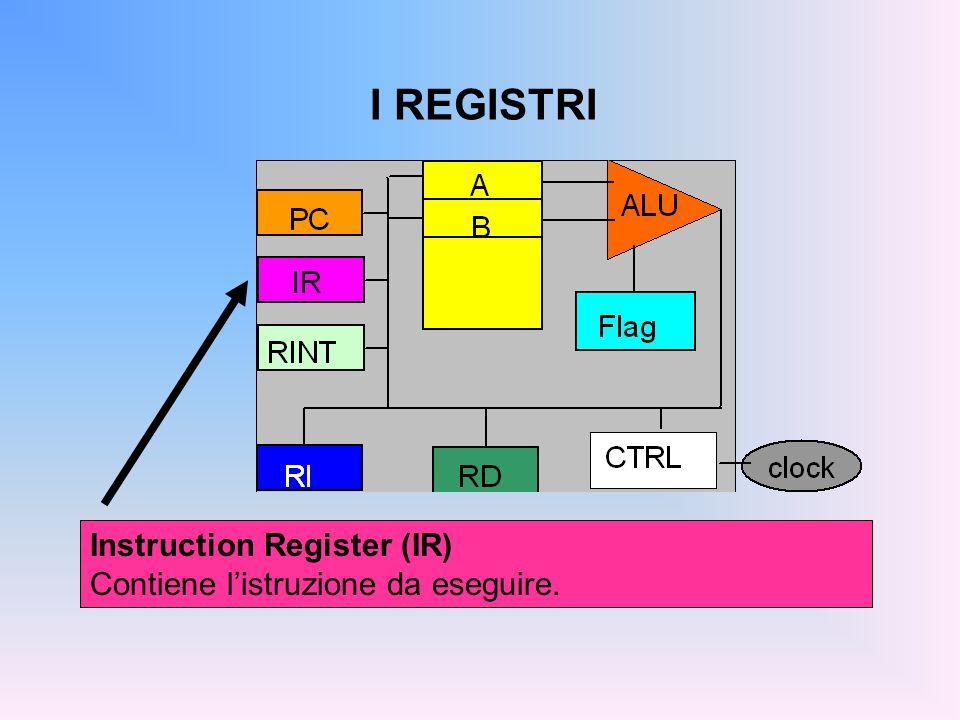 I REGISTRI Instruction Register (IR) Contiene listruzione da eseguire.