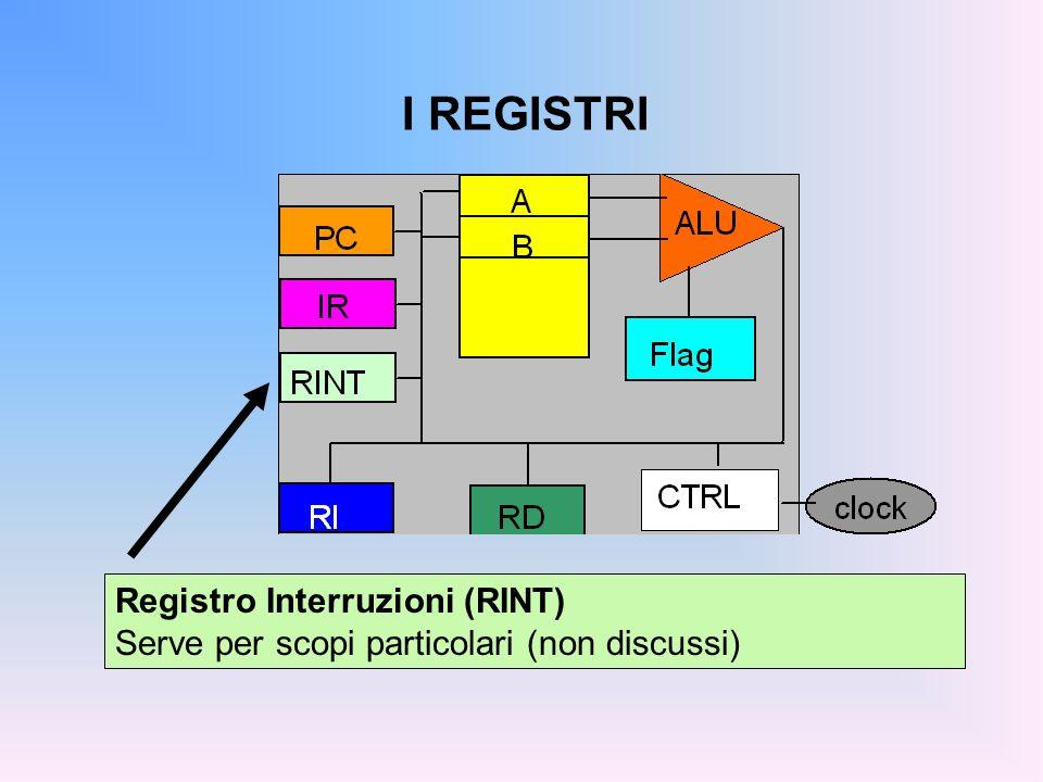 I REGISTRI Registro Interruzioni (RINT) Serve per scopi particolari (non discussi)