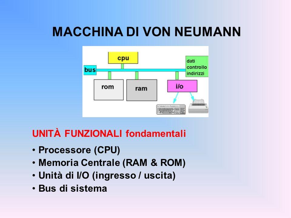 MACCHINA DI VON NEUMANN UNITÀ FUNZIONALI fondamentali Processore (CPU) Memoria Centrale (RAM & ROM) Unità di I/O (ingresso / uscita) Bus di sistema