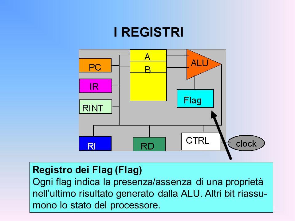 I REGISTRI Registro dei Flag (Flag) Ogni flag indica la presenza/assenza di una proprietà nellultimo risultato generato dalla ALU. Altri bit riassu- m
