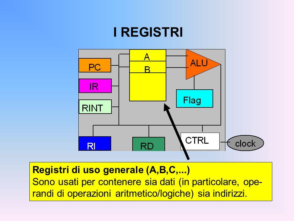 I REGISTRI Registri di uso generale (A,B,C,...) Sono usati per contenere sia dati (in particolare, ope- randi di operazioni aritmetico/logiche) sia in