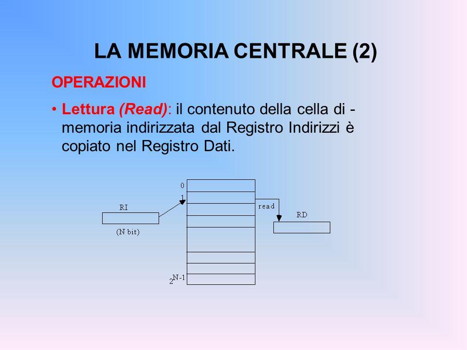 LA MEMORIA CENTRALE (2) OPERAZIONI Lettura (Read): il contenuto della cella di - memoria indirizzata dal Registro Indirizzi è copiato nel Registro Dat
