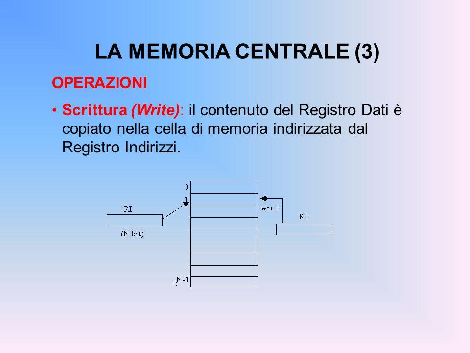 LA MEMORIA CENTRALE (3) OPERAZIONI Scrittura (Write): il contenuto del Registro Dati è copiato nella cella di memoria indirizzata dal Registro Indiriz